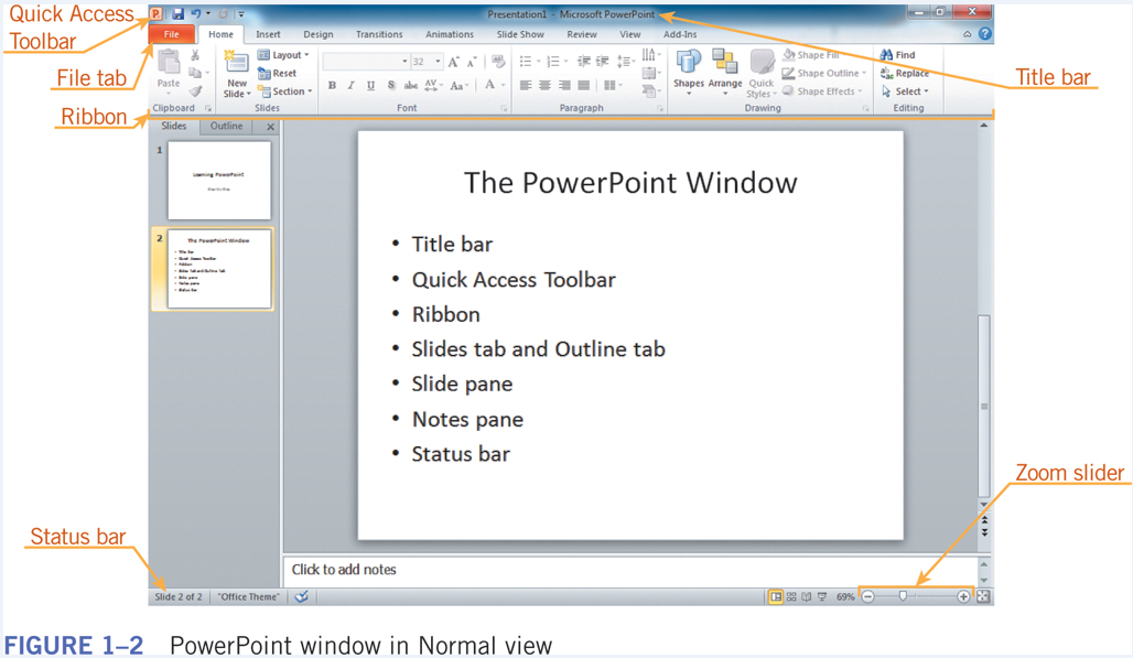 mrs. moon's wiki - centerpoint high school / powerpoint study guide, Presentation templates
